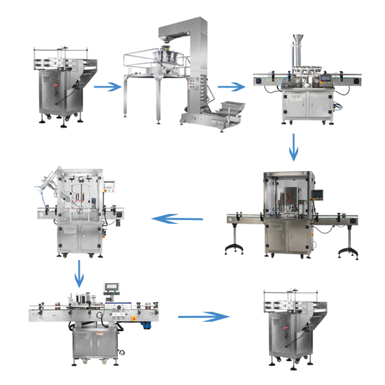 Automatic Multi-Function Production Line
