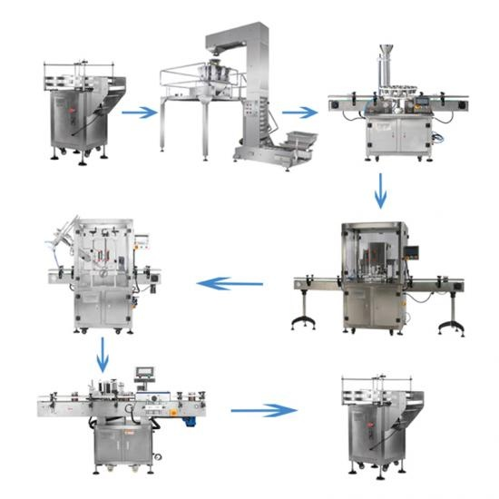 automatic snack food filling line